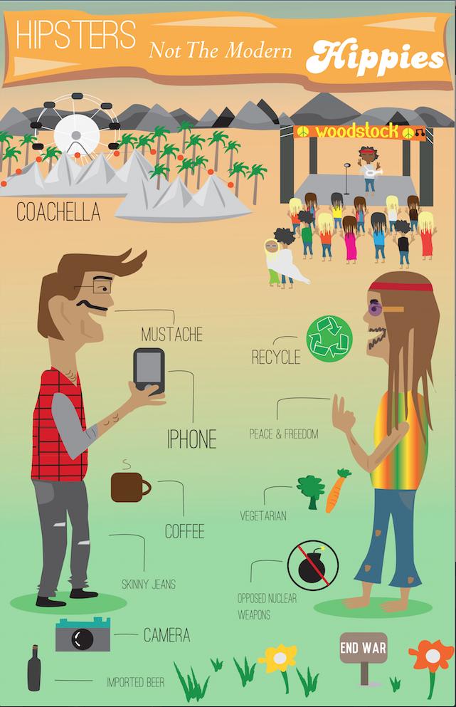 hipster vs hippie