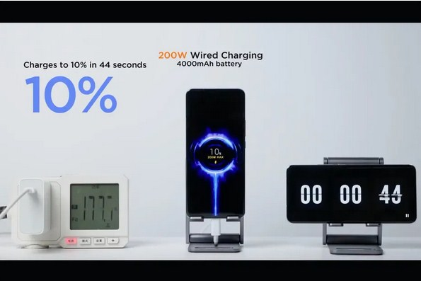 Xiaomi Demonstrates Charging System That Fully Charges a Phone in Eight Minutes